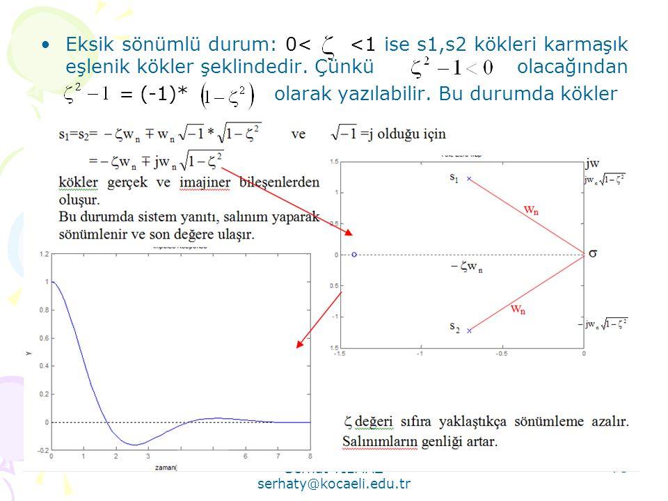 Serhat YILMAZ serhaty@kocaeli.edu.tr 73 •Eksik sönümlü durum: 0< <1 ise s1,s2 kökleri karmaşık eşlenik kökler şeklindedir. Çünkü olacağından = (-1)* o