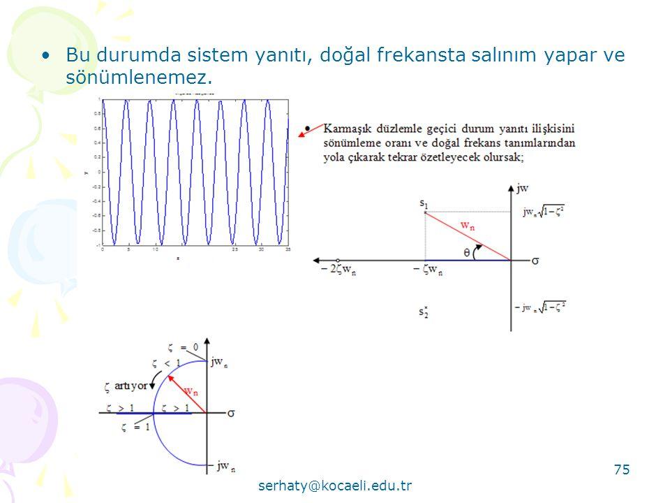 Serhat YILMAZ serhaty@kocaeli.edu.tr 75 •Bu durumda sistem yanıtı, doğal frekansta salınım yapar ve sönümlenemez.