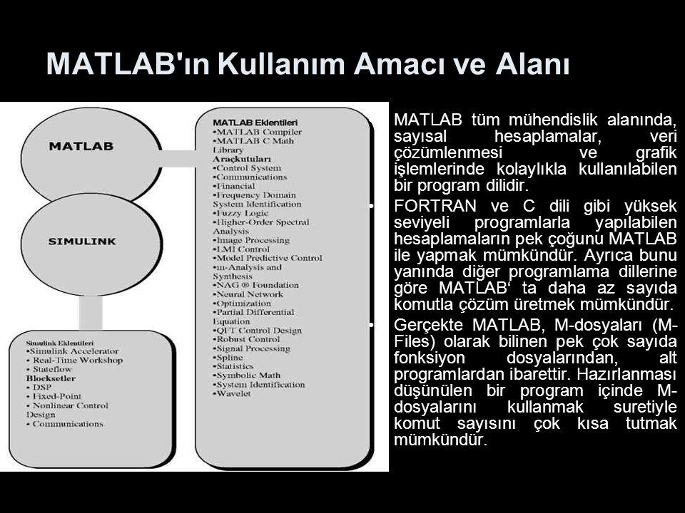 MATLAB'ın Kullanım Amacı ve Alanı •MATLAB tüm mühendislik alanında, sayısal hesaplamalar, veri çözümlenmesi ve grafik işlemlerinde kolaylıkla kullanıl