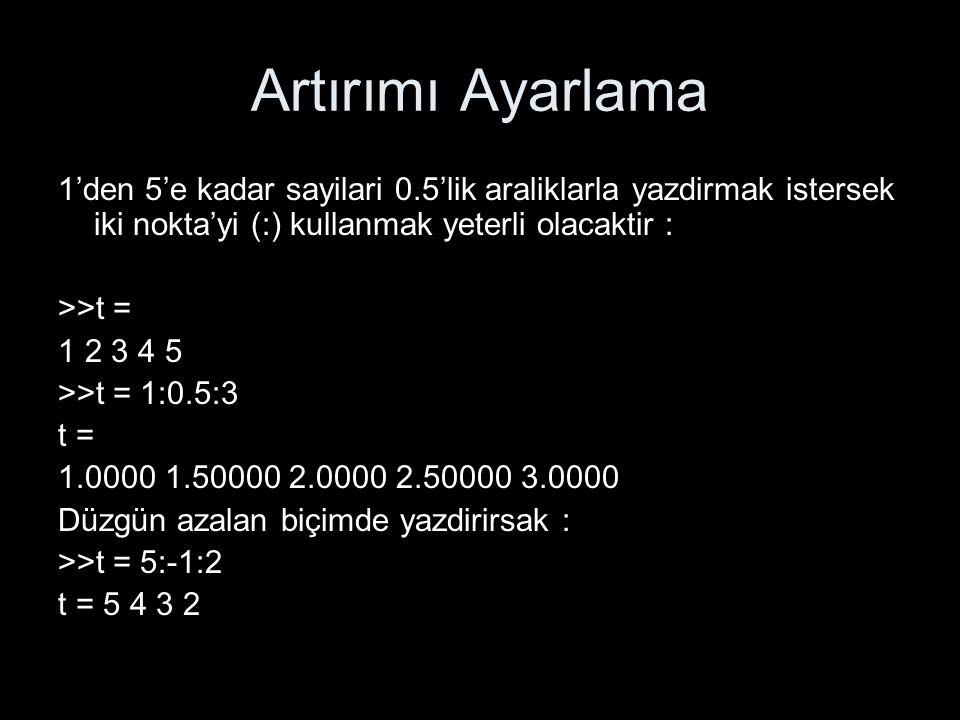 Artırımı Ayarlama 1'den 5'e kadar sayilari 0.5'lik araliklarla yazdirmak istersek iki nokta'yi (:) kullanmak yeterli olacaktir : >>t = 1 2 3 4 5 >>t =
