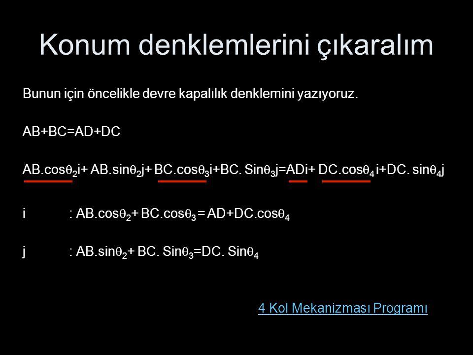 Konum denklemlerini çıkaralım Bunun için öncelikle devre kapalılık denklemini yazıyoruz. AB+BC=AD+DC AB.cos  2 i+ AB.sin  2 j+ BC.cos  3 i+BC. Sin
