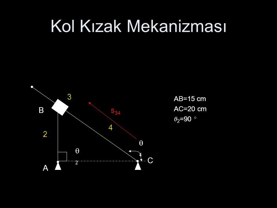Kol Kızak Mekanizması 4 3 2   C B A AB=15 cm AC=20 cm  2 =90  s 34