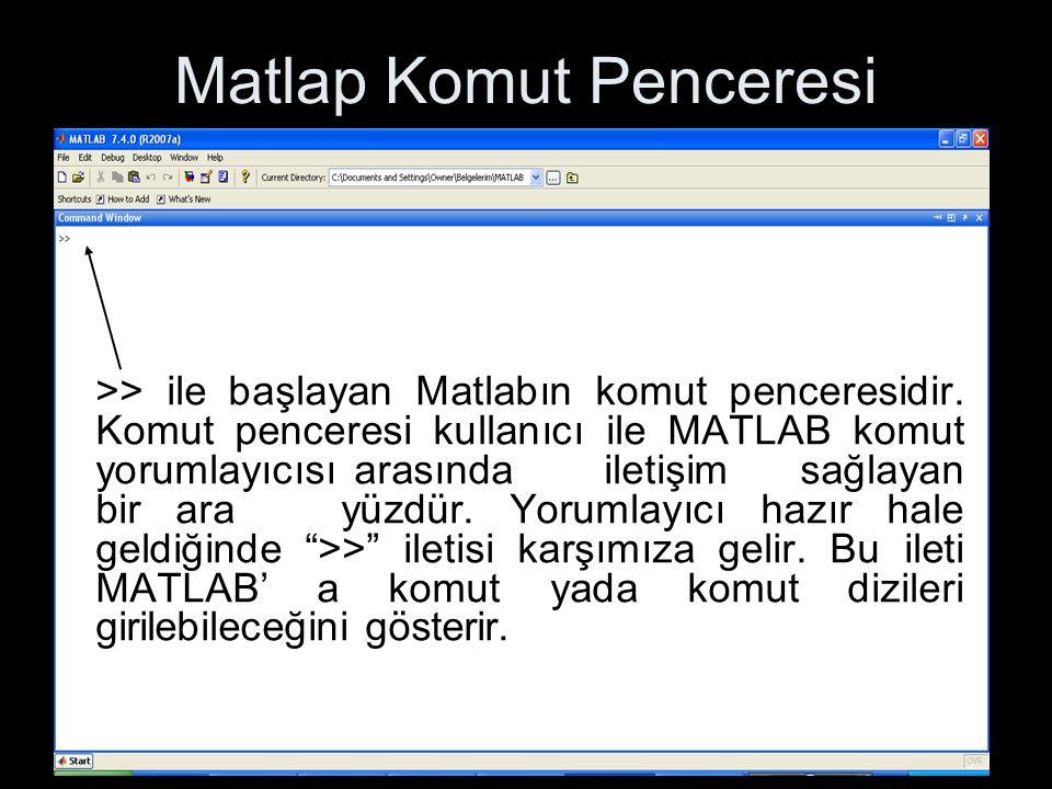 Matlap Komut Penceresi >> ile başlayan Matlabın komut penceresidir. Komut penceresi kullanıcı ile MATLAB komut yorumlayıcısı arasında iletişim sağlaya