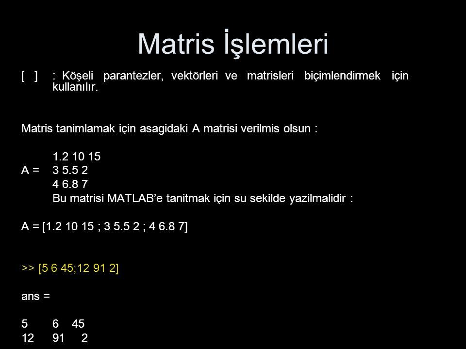 Örnek >>[5 6 45 12 91 2] ans = 56 45 1291 2 >>[5 6 45;12 91 2]; Eğer sona noktalı işaret koyarsak ekranda ans gözükmeyecektir… Ama ramda bilgi depolanacaktır.