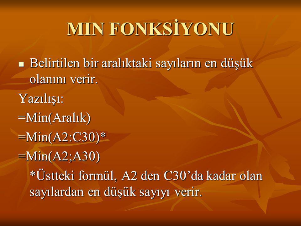 MIN FONKSİYONU BBBBelirtilen bir aralıktaki sayıların en düşük olanını verir. Yazılışı: =Min(Aralık) =Min(A2:C30)* =Min(A2;A30) *Üstteki formül, A
