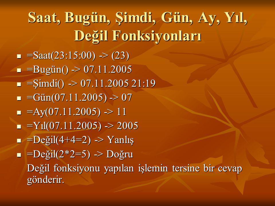 Saat, Bugün, Şimdi, Gün, Ay, Yıl, Değil Fonksiyonları ====Saat(23:15:00) -> (23) ====Bugün() -> 07.11.2005 ====Şimdi() -> 07.11.2005 21:19 ====Gün(07.11.2005) -> 07 ====Ay(07.11.2005) -> 11 ====Yıl(07.11.2005) -> 2005 ====Değil(4+4=2) -> Yanlış ====Değil(2*2=5) -> Doğru Değil fonksiyonu yapılan işlemin tersine bir cevap gönderir.