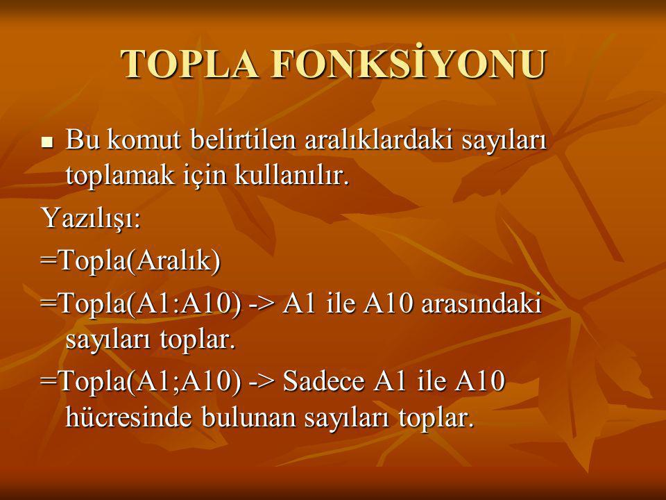 TOPLA FONKSİYONU BBBBu komut belirtilen aralıklardaki sayıları toplamak için kullanılır. Yazılışı: =Topla(Aralık) =Topla(A1:A10) -> A1 ile A10 ara