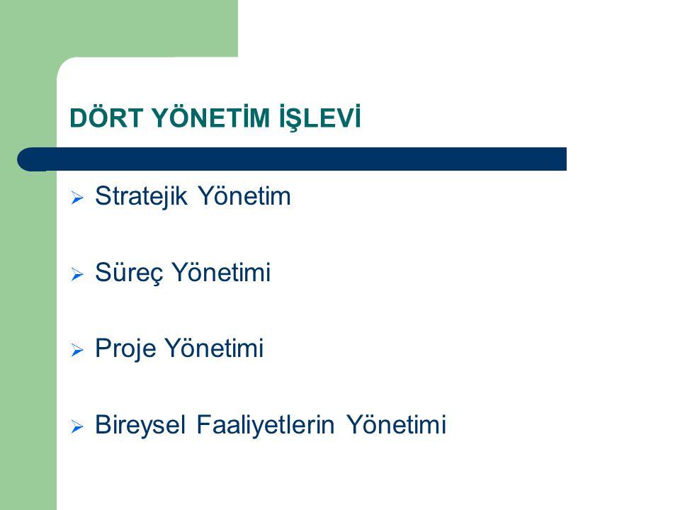 DÖRT YÖNETİM İŞLEVİ  Stratejik Yönetim  Süreç Yönetimi  Proje Yönetimi  Bireysel Faaliyetlerin Yönetimi