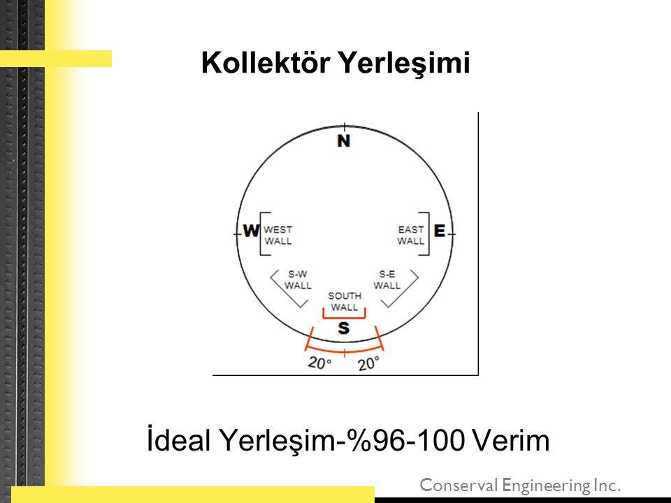 Conserval Engineering Inc. Kollektör Yerleşimi İdeal Yerleşim-%96-100 Verim