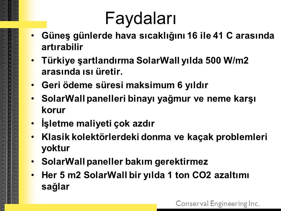 Conserval Engineering Inc. Faydaları •Güneş günlerde hava sıcaklığını 16 ile 41 C arasında artırabilir •Türkiye şartlandırma SolarWall yılda 500 W/m2
