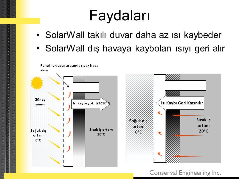 Conserval Engineering Inc. Faydaları •SolarWall takılı duvar daha az ısı kaybeder •SolarWall dış havaya kaybolan ısıyı geri alır Sıcak iç ortam 20°C S