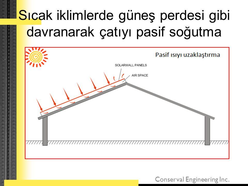 Conserval Engineering Inc. Sıcak iklimlerde güneş perdesi gibi davranarak çatıyı pasif soğutma