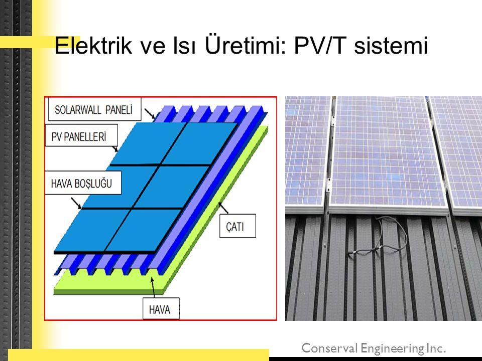 Conserval Engineering Inc. Elektrik ve Isı Üretimi: PV/T sistemi