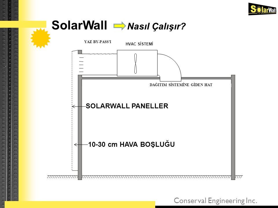 Conserval Engineering Inc. SOLARWALL PANELLER 10-30 cm HAVA BOŞLUĞU DAĞITIM SİSTEMİNE GİDEN HAT YAZ BY-PASS'I HVAC SİSTEMİ SolarWall Nasıl Çalışır?