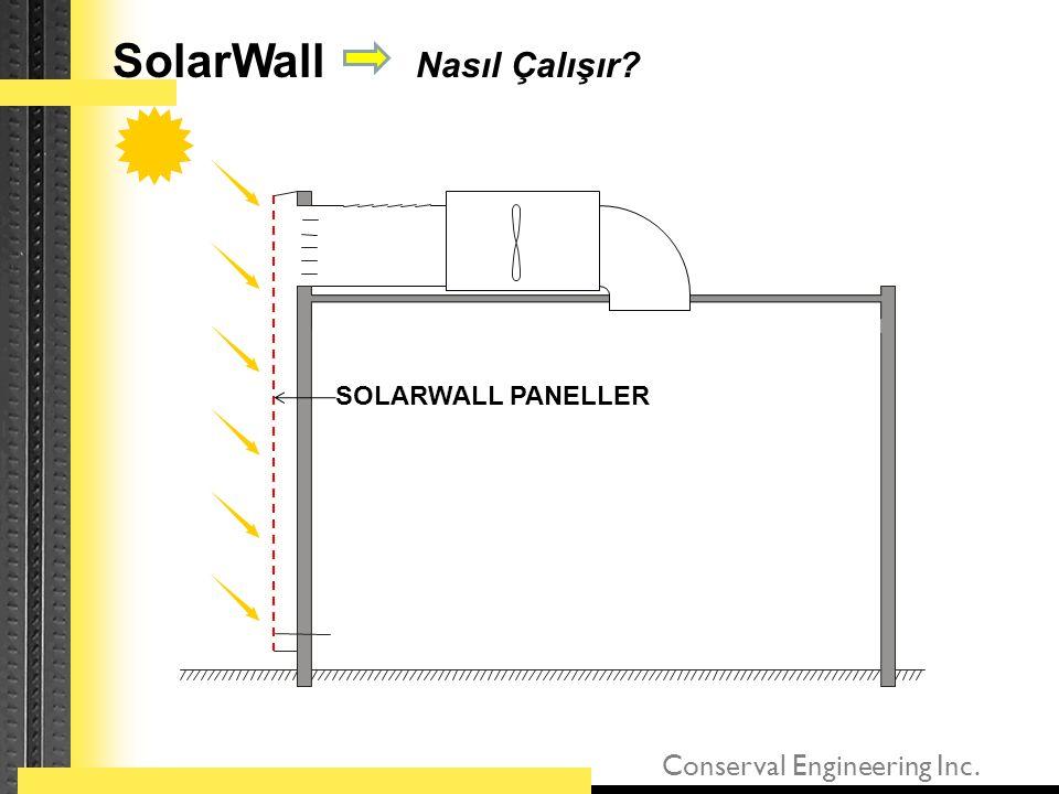 Conserval Engineering Inc. SOLARWALL PANELLER SolarWall Nasıl Çalışır?
