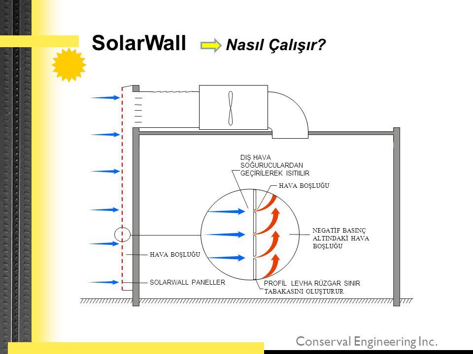 Conserval Engineering Inc. NEGATİF BASINÇ ALTINDAKİ HAVA BOŞLUĞU HAVA BOŞLUĞU PROFİL LEVHA RÜZGAR SINIR TABAKASINI OLUŞTURUR SOLARWALL PANELLER HAVA B