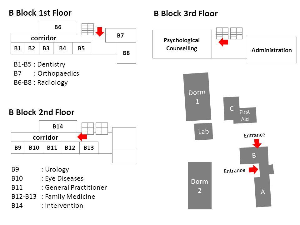 B A First Aid C Lab Dorm 1 Dorm 2 Entrance B Block 1st Floor B Block 2nd Floor B1-B5 : Dentistry B7 : Orthopaedics B6-B8 : Radiology corridor B1 B2B3B