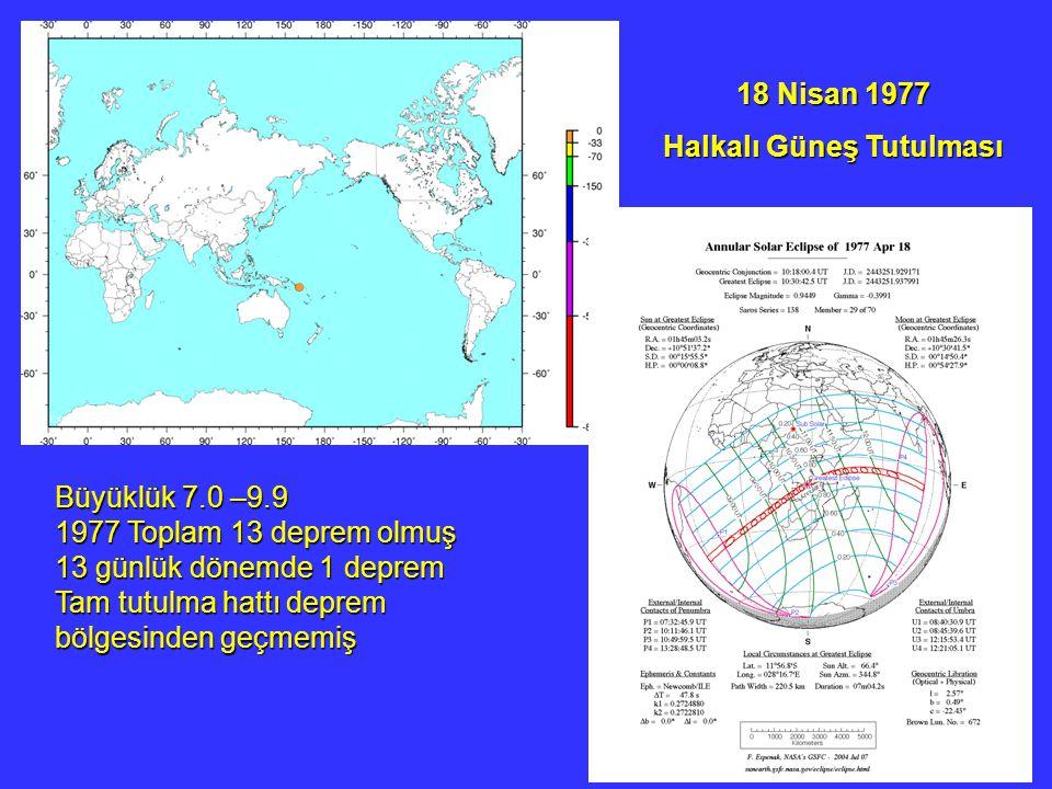 18 Nisan 1977 Halkalı Güneş Tutulması Büyüklük 7.0 –9.9 1977 Toplam 13 deprem olmuş 13 günlük dönemde 1 deprem Tam tutulma hattı deprem bölgesinden ge