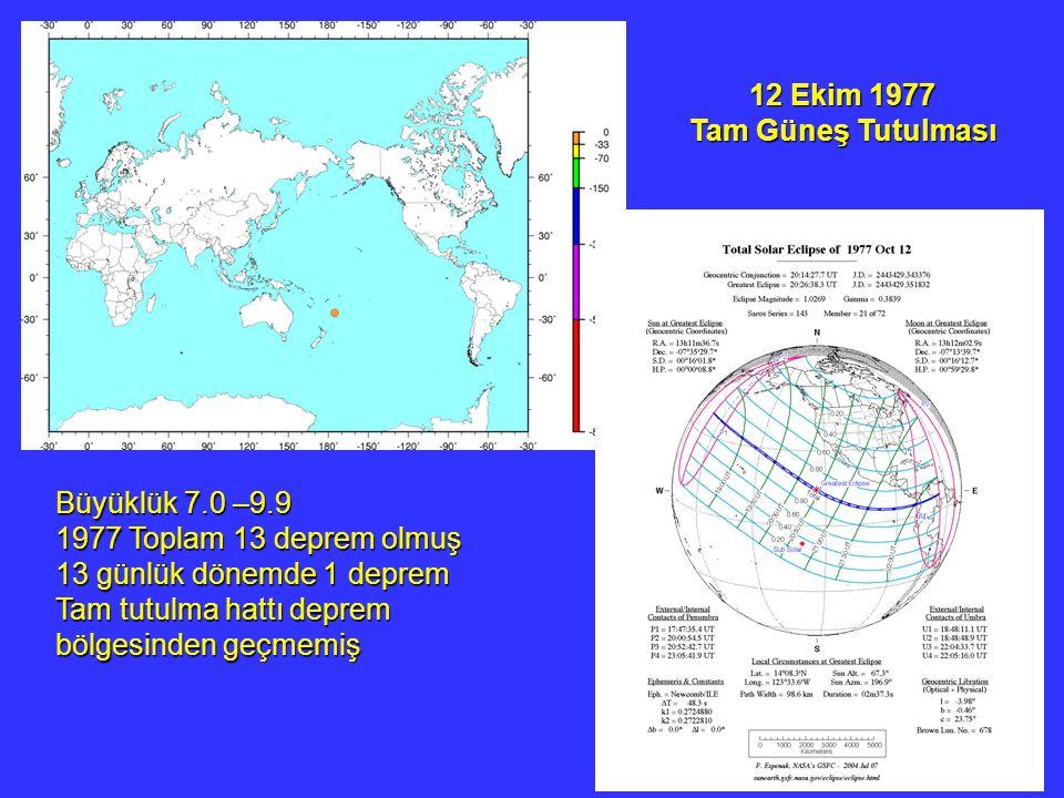12 Ekim 1977 Tam Güneş Tutulması Büyüklük 7.0 –9.9 1977 Toplam 13 deprem olmuş 13 günlük dönemde 1 deprem Tam tutulma hattı deprem bölgesinden geçmemiş