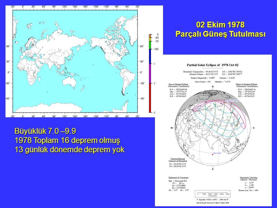 02 Ekim 1978 Parçalı Güneş Tutulması Büyüklük 7.0 –9.9 1978 Toplam 16 deprem olmuş 13 günlük dönemde deprem yok