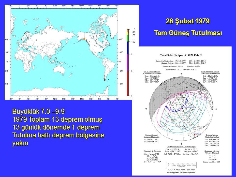 26 Şubat 1979 Tam Güneş Tutulması Büyüklük 7.0 –9.9 1979 Toplam 13 deprem olmuş 13 günlük dönemde 1 deprem Tutulma hattı deprem bölgesine yakın