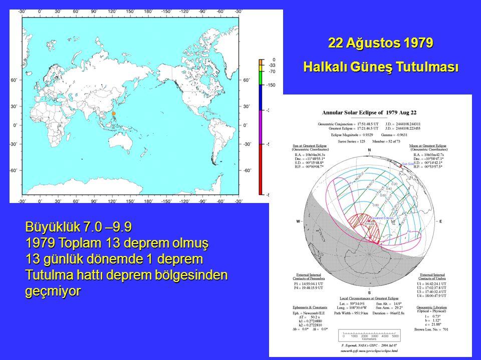 22 Ağustos 1979 Halkalı Güneş Tutulması Büyüklük 7.0 –9.9 1979 Toplam 13 deprem olmuş 13 günlük dönemde 1 deprem Tutulma hattı deprem bölgesinden geçm