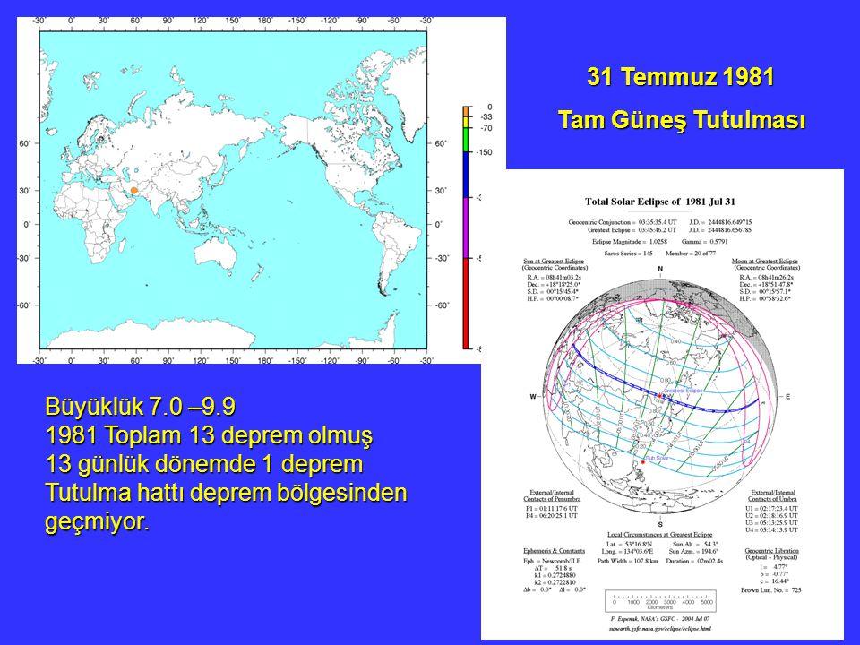 31 Temmuz 1981 Tam Güneş Tutulması Büyüklük 7.0 –9.9 1981 Toplam 13 deprem olmuş 13 günlük dönemde 1 deprem Tutulma hattı deprem bölgesinden geçmiyor.