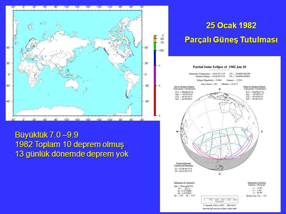 25 Ocak 1982 Parçalı Güneş Tutulması Büyüklük 7.0 –9.9 1982 Toplam 10 deprem olmuş 13 günlük dönemde deprem yok
