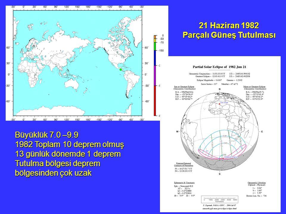 21 Haziran 1982 Parçalı Güneş Tutulması Büyüklük 7.0 –9.9 1982 Toplam 10 deprem olmuş 13 günlük dönemde 1 deprem Tutulma bölgesi deprem bölgesinden ço