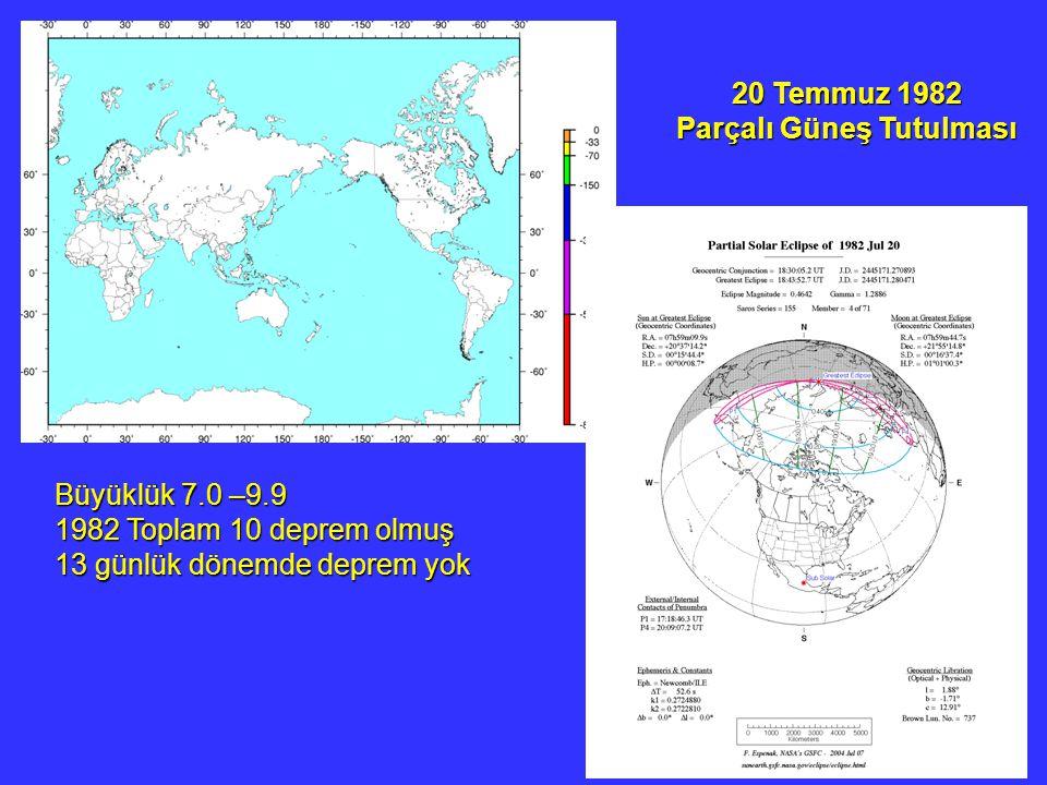 20 Temmuz 1982 Parçalı Güneş Tutulması Büyüklük 7.0 –9.9 1982 Toplam 10 deprem olmuş 13 günlük dönemde deprem yok