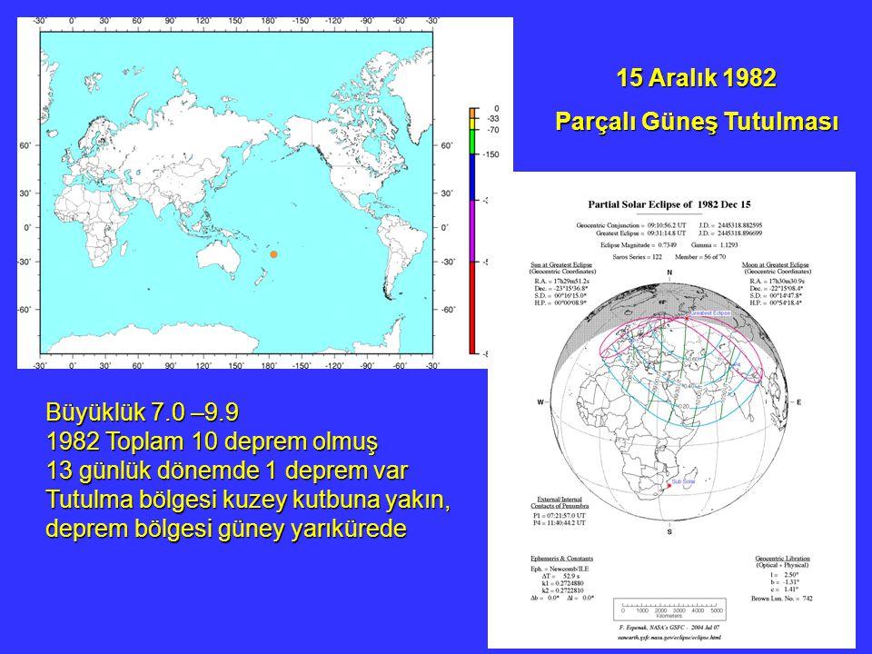 15 Aralık 1982 Parçalı Güneş Tutulması Büyüklük 7.0 –9.9 1982 Toplam 10 deprem olmuş 13 günlük dönemde 1 deprem var Tutulma bölgesi kuzey kutbuna yakın, deprem bölgesi güney yarıkürede