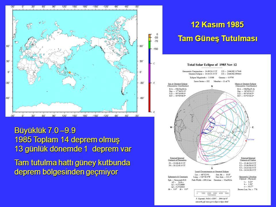 12 Kasım 1985 Tam Güneş Tutulması Büyüklük 7.0 –9.9 1985 Toplam 14 deprem olmuş 13 günlük dönemde 1 deprem var Tam tutulma hattı güney kutbunda deprem bölgesinden geçmiyor