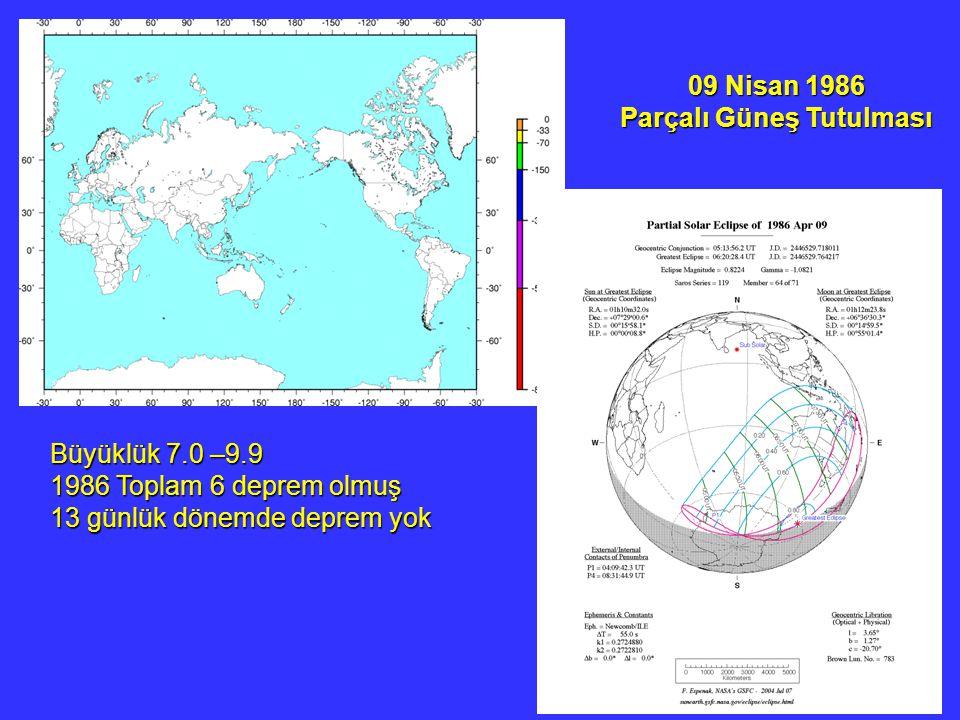 09 Nisan 1986 Parçalı Güneş Tutulması Büyüklük 7.0 –9.9 1986 Toplam 6 deprem olmuş 13 günlük dönemde deprem yok