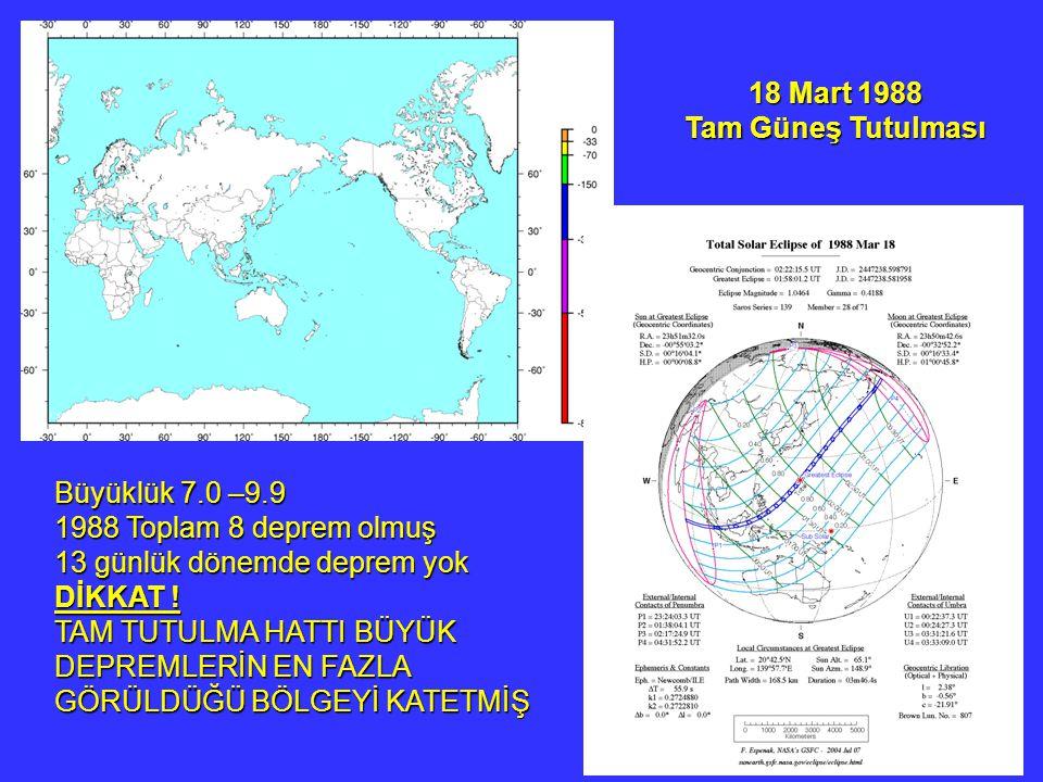 18 Mart 1988 Tam Güneş Tutulması Büyüklük 7.0 –9.9 1988 Toplam 8 deprem olmuş 13 günlük dönemde deprem yok DİKKAT ! TAM TUTULMA HATTI BÜYÜK DEPREMLERİ