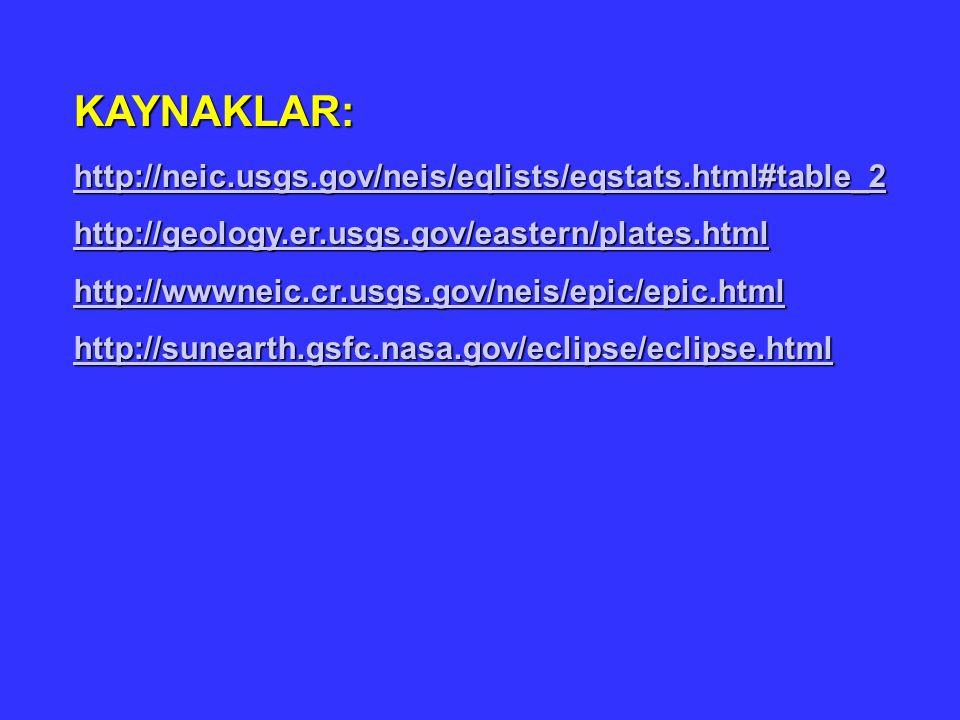 KAYNAKLAR: http://neic.usgs.gov/neis/eqlists/eqstats.html#table_2 http://geology.er.usgs.gov/eastern/plates.html http://wwwneic.cr.usgs.gov/neis/epic/epic.html http://sunearth.gsfc.nasa.gov/eclipse/eclipse.html