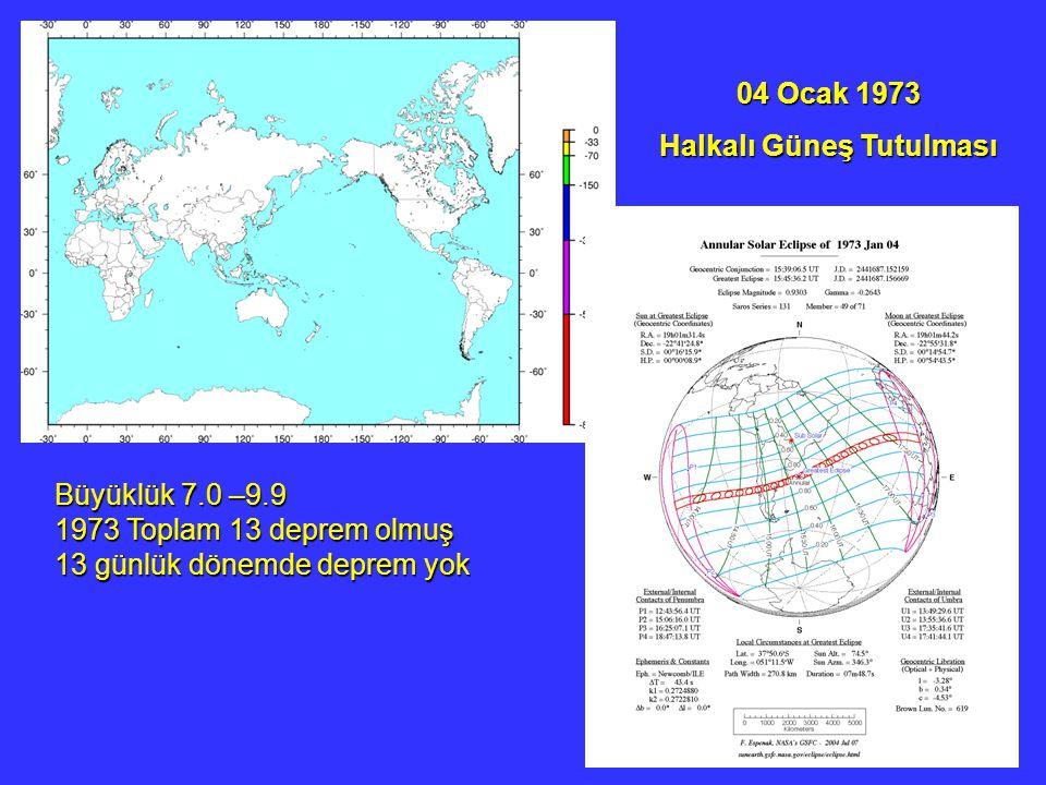 30 Haziran 1973 Tam Güneş Tutulması Büyüklük 7.0 –9.9 1973 Toplam 13 deprem olmuş 13 günlük dönemde 1 deprem var Tutulma hattı deprem bölgesinden geçmemiş.