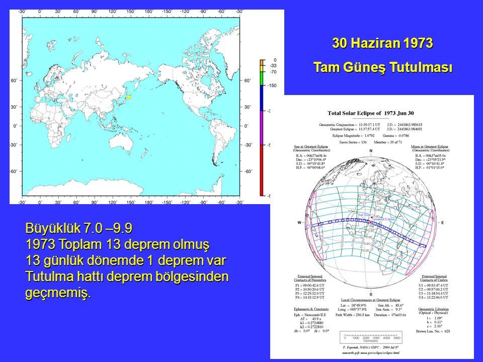 30 Haziran 1973 Tam Güneş Tutulması Büyüklük 7.0 –9.9 1973 Toplam 13 deprem olmuş 13 günlük dönemde 1 deprem var Tutulma hattı deprem bölgesinden geçm