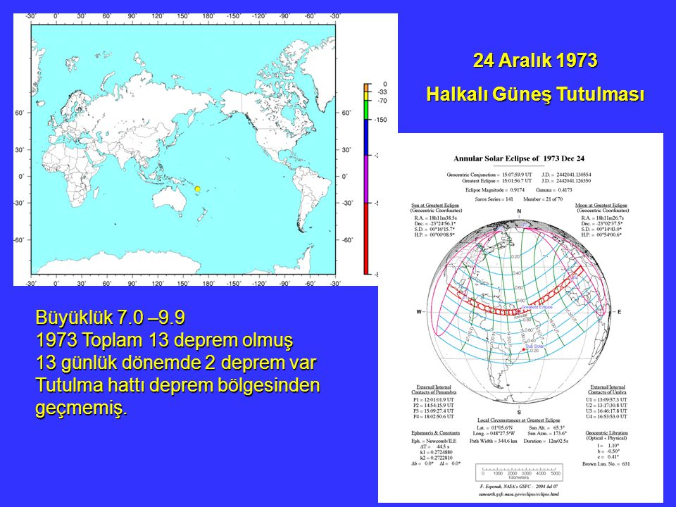 24 Aralık 1973 Halkalı Güneş Tutulması Büyüklük 7.0 –9.9 1973 Toplam 13 deprem olmuş 13 günlük dönemde 2 deprem var Tutulma hattı deprem bölgesinden geçmemiş.