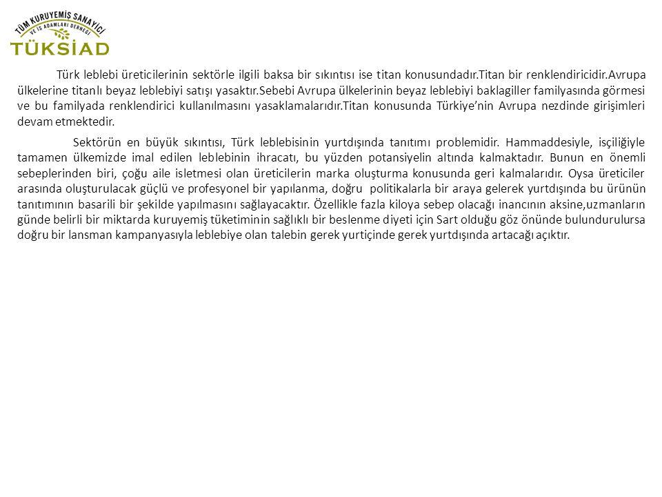 Türk leblebi üreticilerinin sektörle ilgili baksa bir sıkıntısı ise titan konusundadır.Titan bir renklendiricidir.Avrupa ülkelerine titanlı beyaz lebl