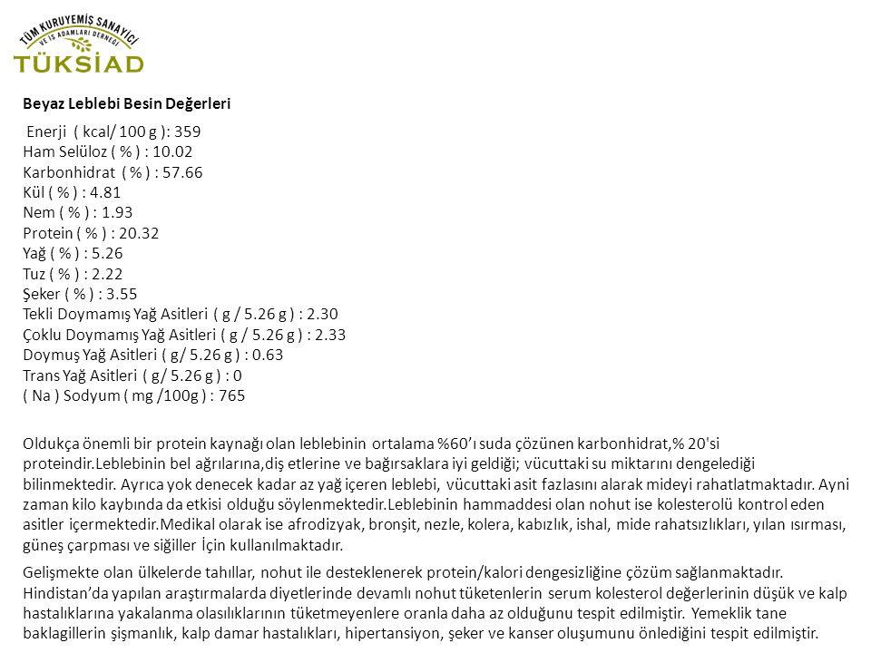 Beyaz Leblebi Besin Değerleri Enerji ( kcal/ 100 g ): 359 Ham Selüloz ( % ) : 10.02 Karbonhidrat ( % ) : 57.66 Kül ( % ) : 4.81 Nem ( % ) : 1.93 Prote