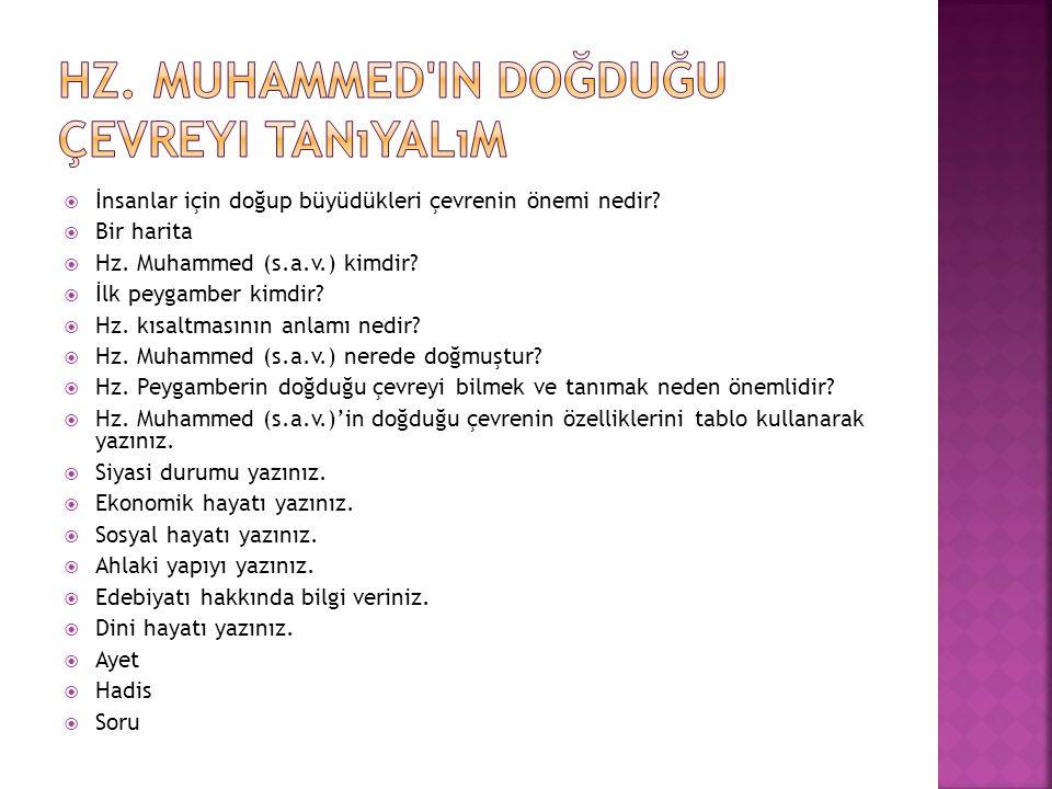  İnsanlar için doğup büyüdükleri çevrenin önemi nedir?  Bir harita  Hz. Muhammed (s.a.v.) kimdir?  İlk peygamber kimdir?  Hz. kısaltmasının anlam