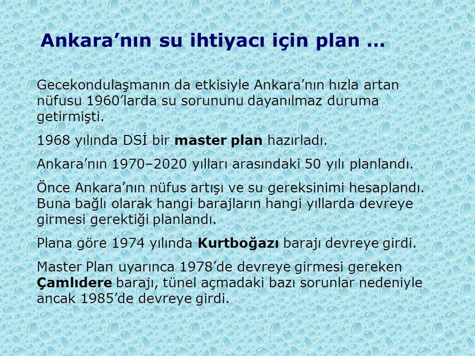 Ankara'nın su ihtiyacı için plan … Gecekondulaşmanın da etkisiyle Ankara'nın hızla artan nüfusu 1960'larda su sorununu dayanılmaz duruma getirmişti. 1