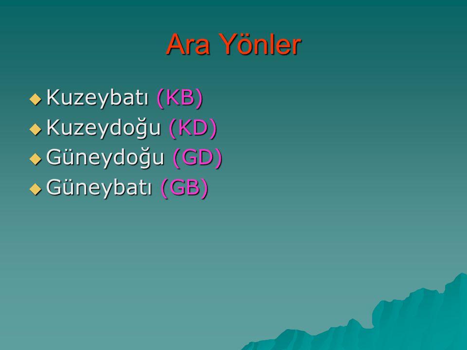 Ara Yönler  Kuzeybatı (KB)  Kuzeydoğu (KD)  Güneydoğu (GD)  Güneybatı (GB)