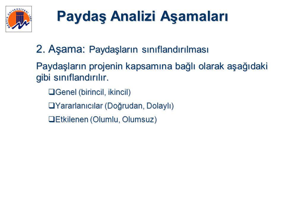 Paydaş Analizi Aşamaları 2. Aşama: Paydaşların sınıflandırılması Paydaşların projenin kapsamına bağlı olarak aşağıdaki gibi sınıflandırılır.  Genel (