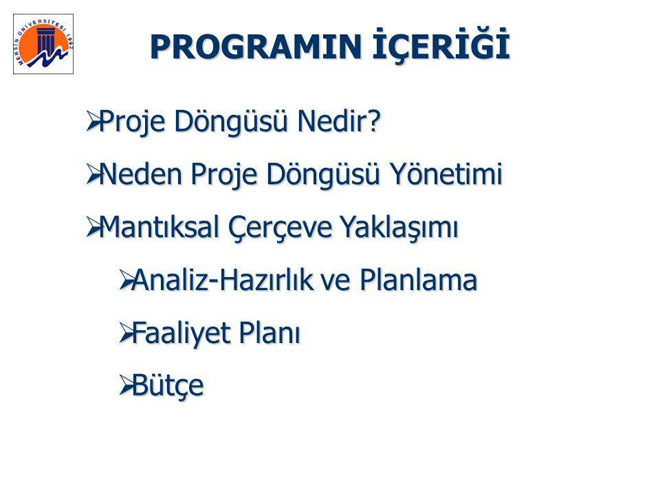 PROGRAMIN İÇERİĞİ  Proje Döngüsü Nedir?  Neden Proje Döngüsü Yönetimi  Mantıksal Çerçeve Yaklaşımı  Analiz-Hazırlık ve Planlama  Faaliyet Planı 