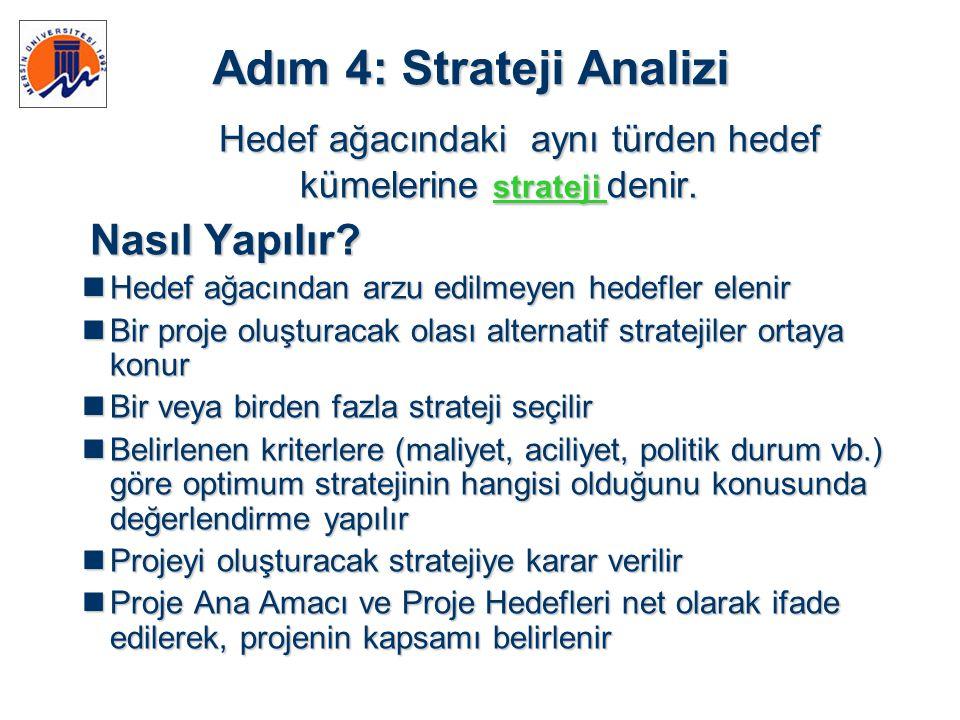 Adım 4: Strateji Analizi Hedef ağacındaki aynı türden hedef kümelerine strateji denir. Nasıl Yapılır?  Hedef ağacından arzu edilmeyen hedefler elenir