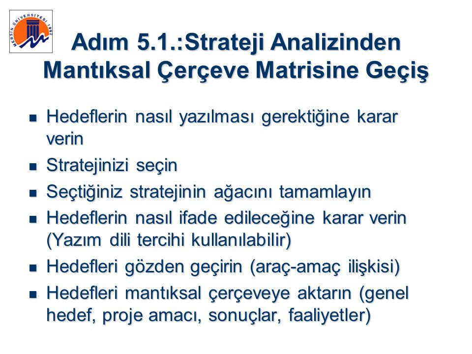 Adım 5.1.:Strateji Analizinden Mantıksal Çerçeve Matrisine Geçiş  Hedeflerin nasıl yazılması gerektiğine karar verin  Stratejinizi seçin  Seçtiğini