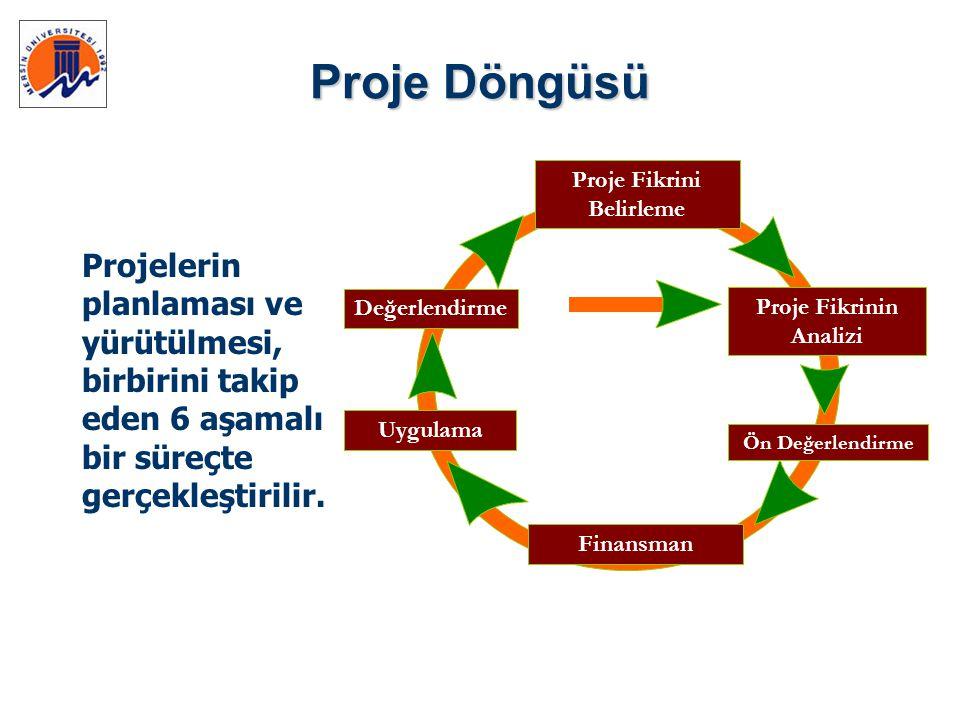 Proje Döngüsü Projelerin planlaması ve yürütülmesi, birbirini takip eden 6 aşamalı bir süreçte gerçekleştirilir. Ön Değerlendirme Uygulama Finansman P