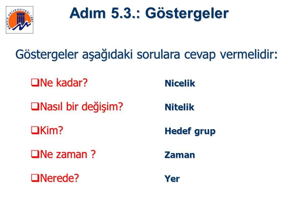 Adım 5.3.: Göstergeler Göstergeler aşağıdaki sorulara cevap vermelidir:  Ne kadar? Nicelik  Nasıl bir değişim? Nitelik  Kim? Hedef grup  Ne zaman