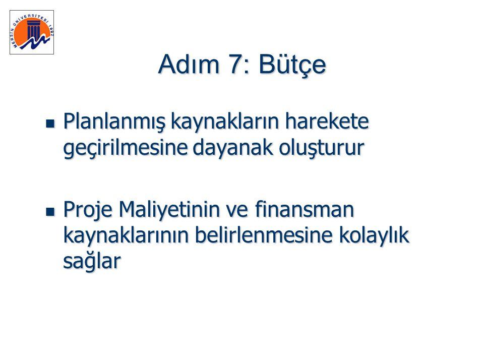 Adım 7: Bütçe  Planlanmış kaynakların harekete geçirilmesine dayanak oluşturur  Proje Maliyetinin ve finansman kaynaklarının belirlenmesine kolaylık